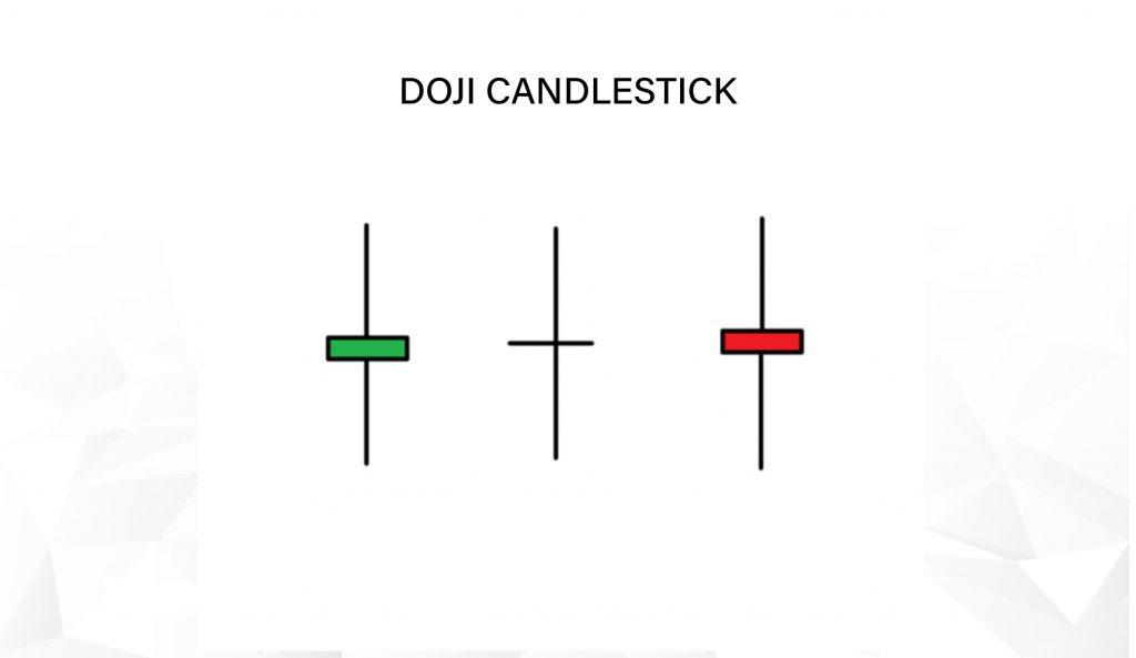 Doji_Candlesticks