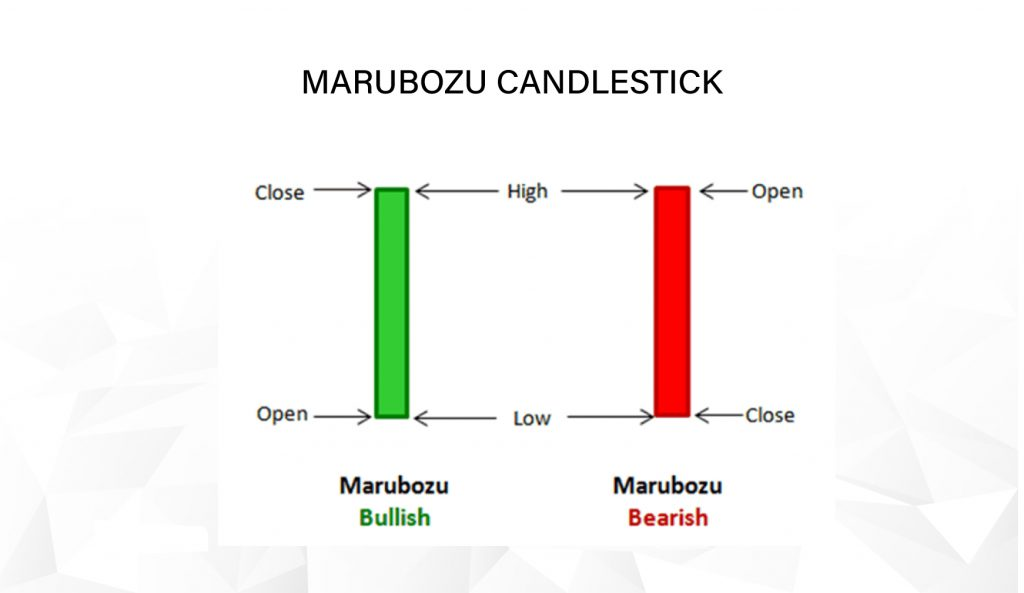 Marubozu_Candlestick