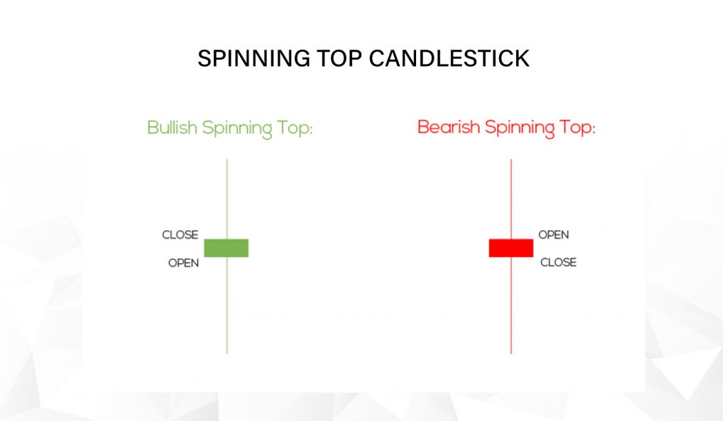 Spinning _Candlestick